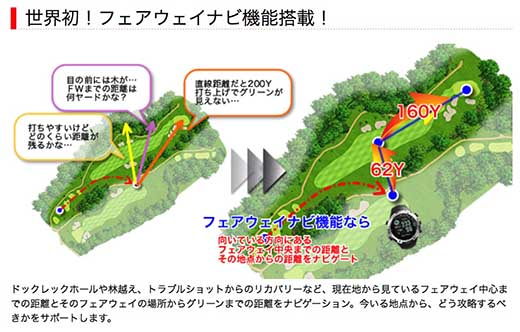 ショットナビ【GPSゴルフナビ 腕時計型】ShotNaviW1-FW ブラック
