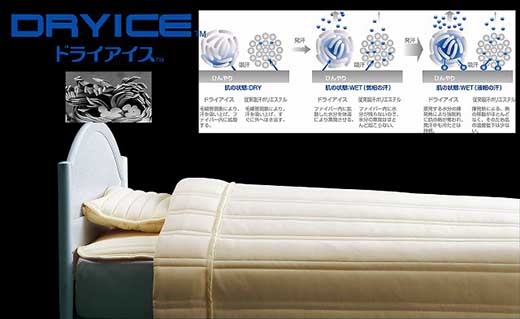 快適クールな温度調整素材ドライアイス 敷パット