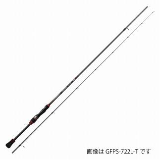 フィネッツァ・プロトタイプGFPS-842ML-T