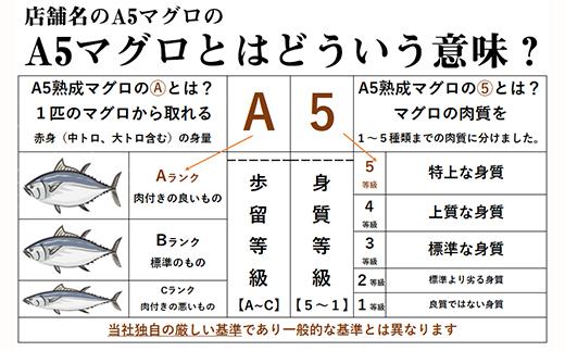 こだわり熟成A5本マグロ3種セット(大トロ・中トロ・赤身 各80g)