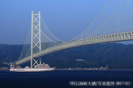 神戸市るるぶトラベルプランに使えるふるさと納税宿泊クーポン150,000円分