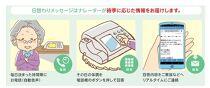 郵便局のみまもりでんわサービス【携帯電話】(12か月)