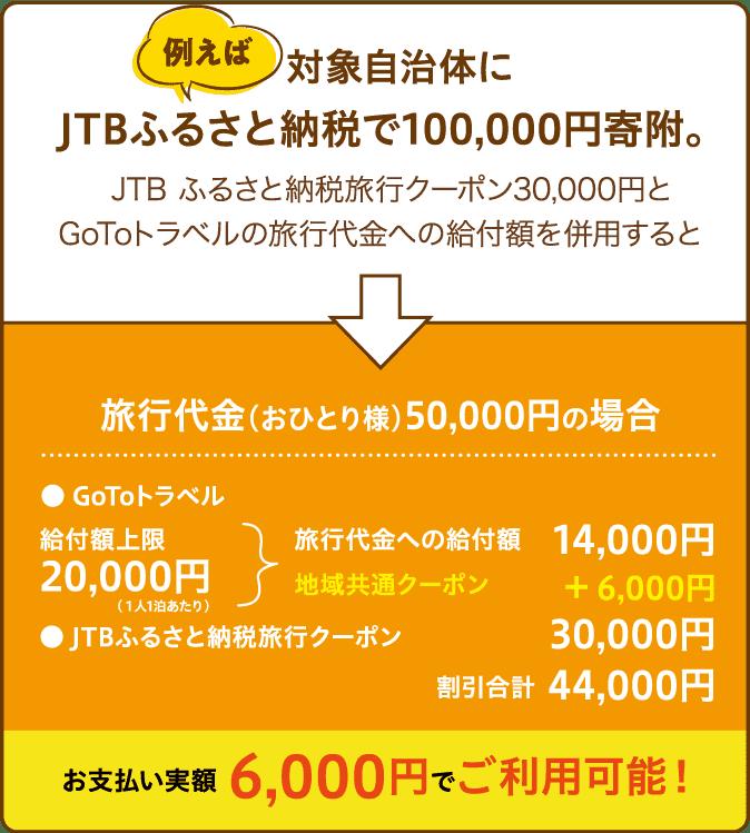 Jtb go キャンペーン to travel